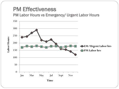 PM Effectiveness (2)